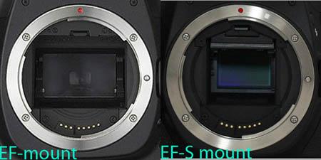 Hiểu về ngàm ống kính máy ảnh DSLR