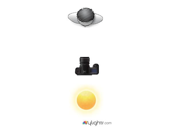 lighting-pattern-trong-chup-anh-chan-dung-13