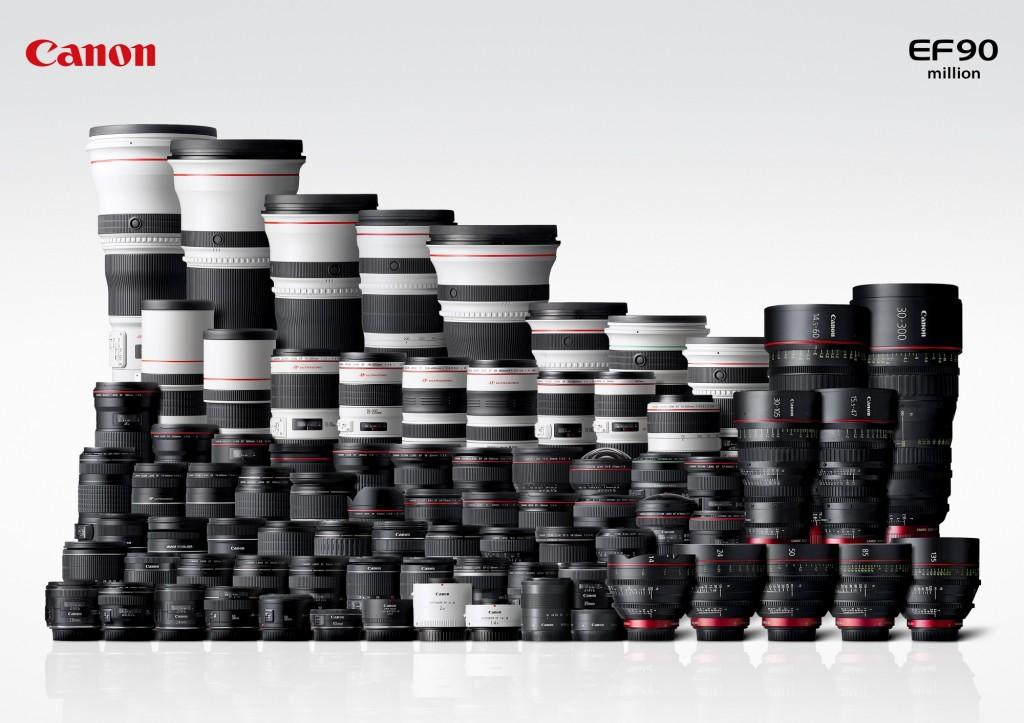 Mẹo đọc ký hiệu Lens Code của hãng Canon, cách tính tuổi Lens