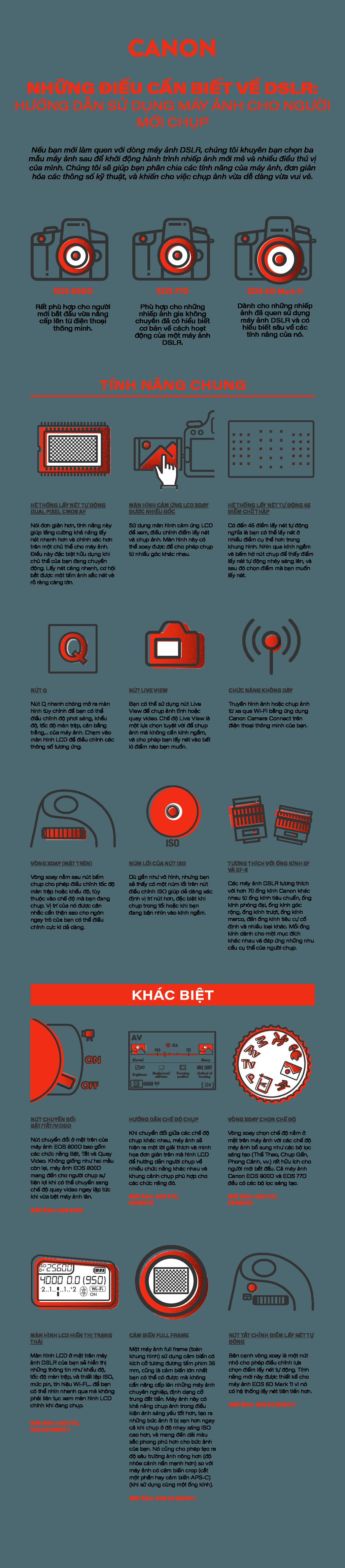 Hướng Dẫn Bỏ Túi: Những Điều Cần Biết Khi Mới Mua DSLR